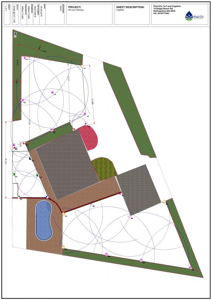 Customized irrigation design